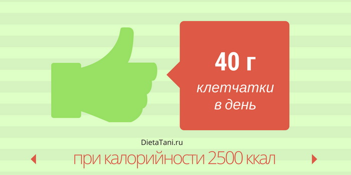Количество клетчатки в день для человека