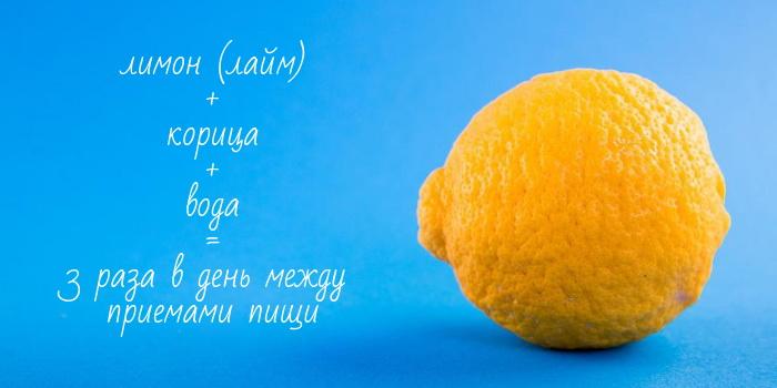 рецепт лимонной воды с корицей