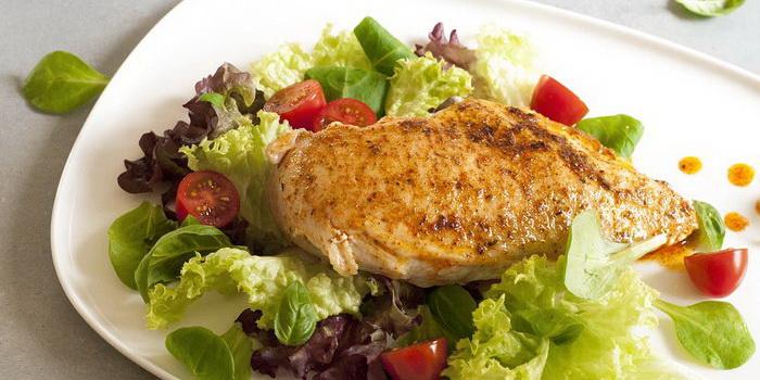 Кетогенная диета 101: подробное руководство для начинающих